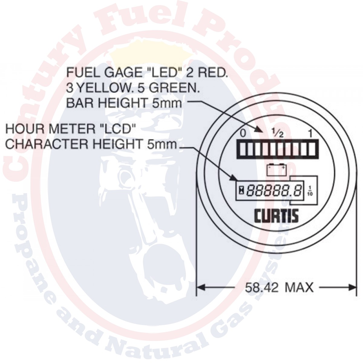 Curtis Meters Wiring Diagrams Another Blog About Diagram Amtrol 870 256 Raymond Forklift Bdi Hour Meter 870256 802rb2436bn Gauge Rh Centuryfuelproducts Com